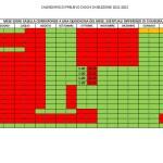 CALENDARIO DI PRELIEVO CACCIA DI SELEZIONE 2021-2022